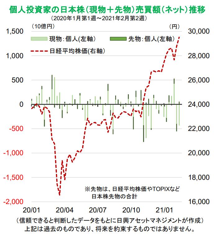 日本 株 先物